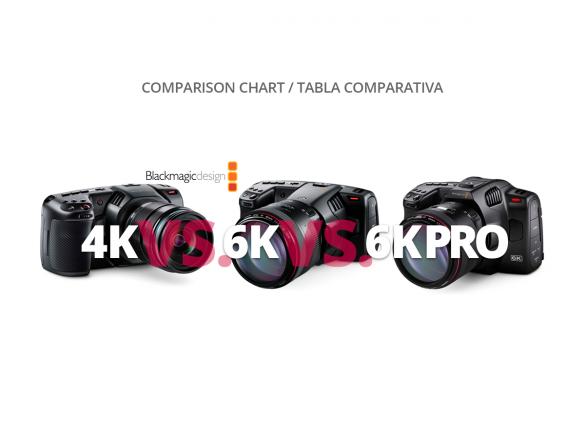 COMPARATIVA BLACKMAGIC POCKETS COMPARISON CHART WELAB PLUS