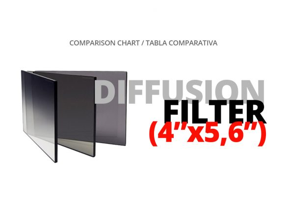 DIFFUSION FILTER COMPARISON CHART WELABPLUS