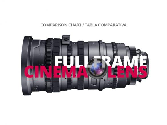 COMPARATIVA FULLFRAME CINEMA LENS COMPARISON CHART WELAB PLUS