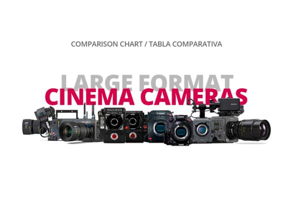 COMPARATIVA LARGE FORMAT CINEMA CAMERAS COMPARISON CHART WELAB PLUS