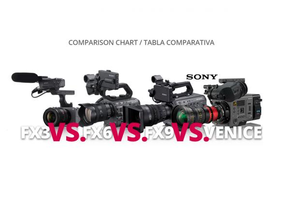 TABLA COMPARATIVA SONY FX3, FX6, FX9 Y VENICE WELAB PLUS