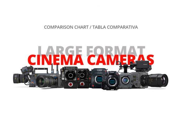LARGE FORMAT CINEMA CAMERAS COMPARISON CHART WELABPLUS