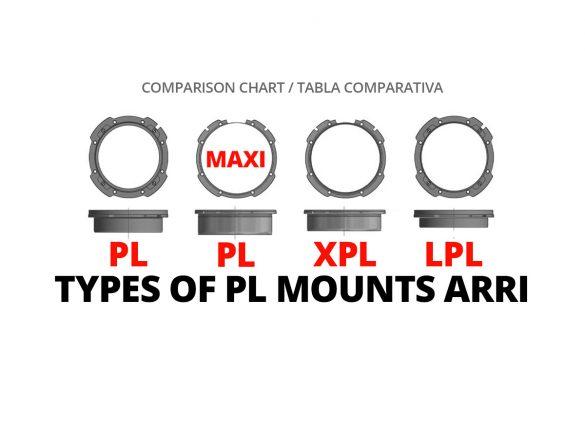 TYPES OF PL MOUNTS ARRI COMPARISON CHART WELABPLUS