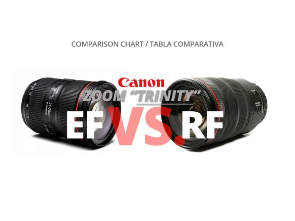CANON ZOOM TRINITY EF VERSUS RF COMPARISON CHART WELABPLUS