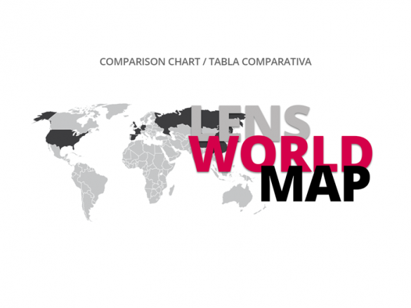 COMPARATIVA LENS WORLD MAP COMPARISON CHART WELAB PLUS