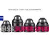 COMPARATIVA ZEISS SUPER SPEED COMPARISON CHART WELAB PLUS