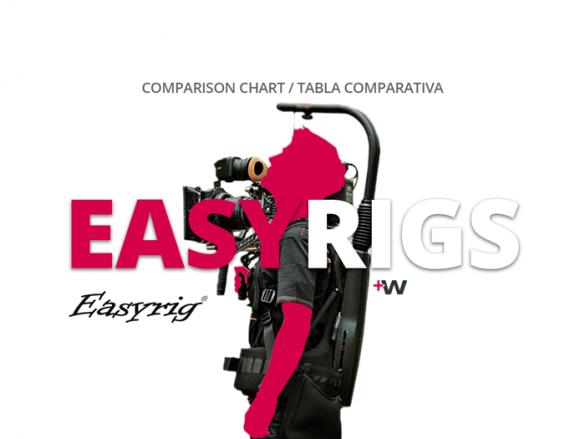 COMPARATIVA EASY RIGS WELAB PLUS