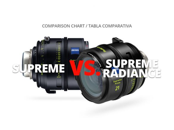 COMPARISION CHART ZEISS SUPREME VS. SUPREME RADIANCE WELAB PLUS