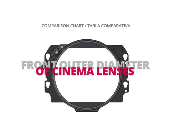 FRONT OUTER DIAMETER OF CINEMA LENSES COMPARISON CHART WELAB PLUS