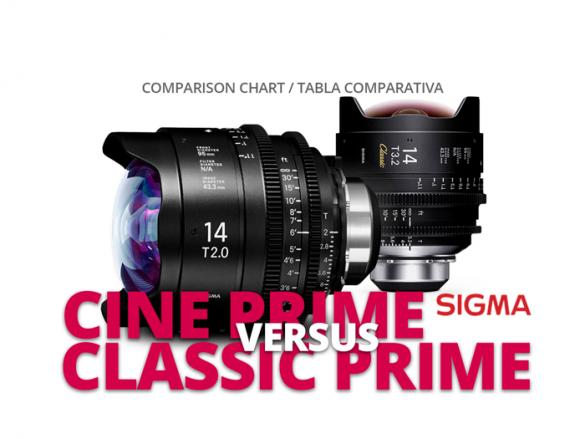 COMPARATIVA SIGMA CINE PRIME VERSUS SIGMA CLASSIC PRIME WELAB PLUS