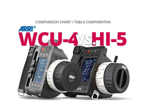 COMPARATIVA WCU-4 VERSUS HI-5 PORFOLIO WELAB PLUS