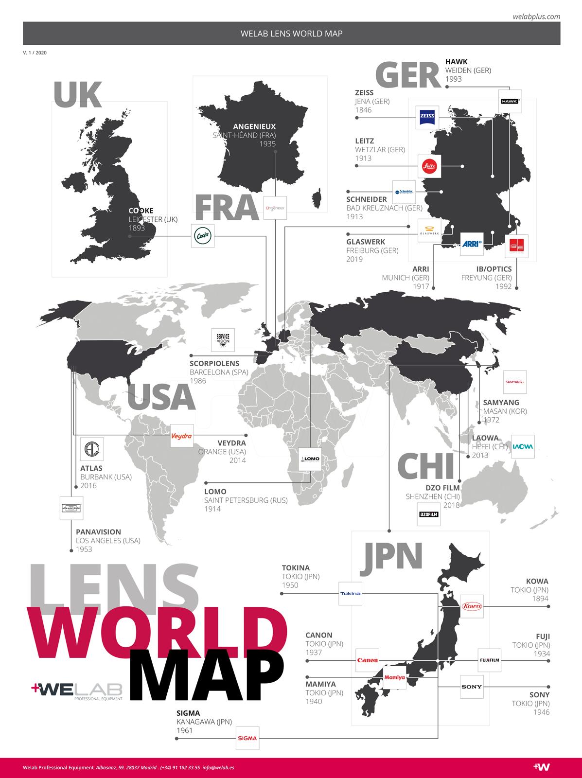 COMPARATIVA LENS WORLD MAP WELAB PLUS